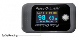 How to Read a Pulse Oximeter?